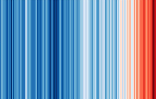 Vizualizace oteplování planety od roku 1850 do roku 2018 spoužitím dat ze zprávy ostavu klimatu Světové meteorologické organizace (WMO); zdroj: Ed Hawkins / Climate Lab Book.