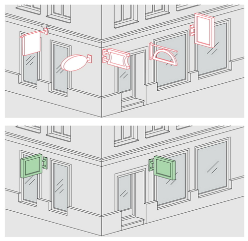 Výstrče avývěsní štíty – počet; zeleně je žádoucí stav, červeně nežádoucí.