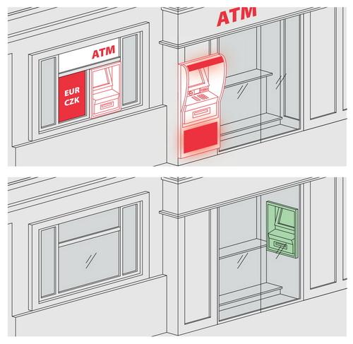 Bankomaty – počet aumístění.