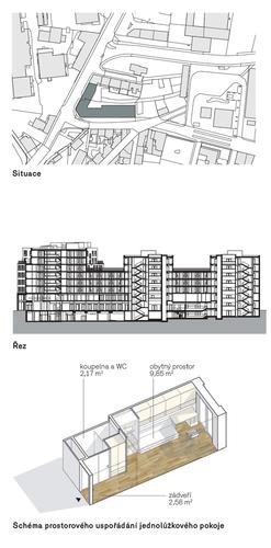Situace, řez a schéma prostorového uspořádání jednolůžkového pokoje.